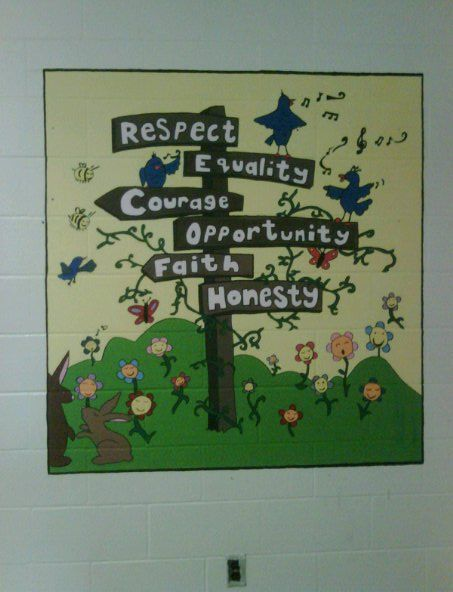 Mural we painted at the school's entrance | Stuff 4 Teens ...