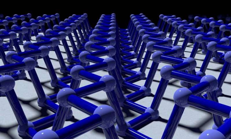 Exploring phosphorene, a promising new material