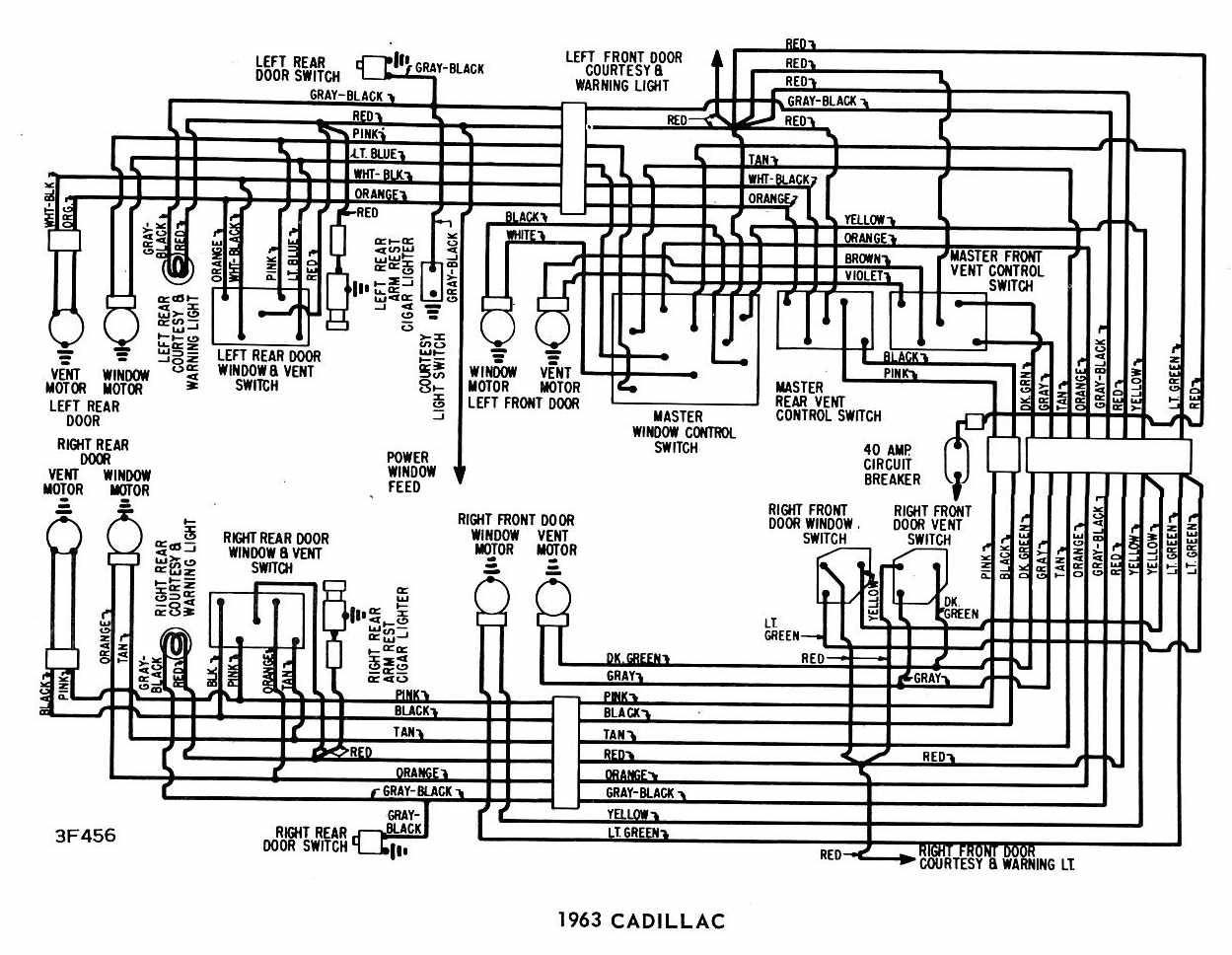Wiring Diagram Symbols Automotive
