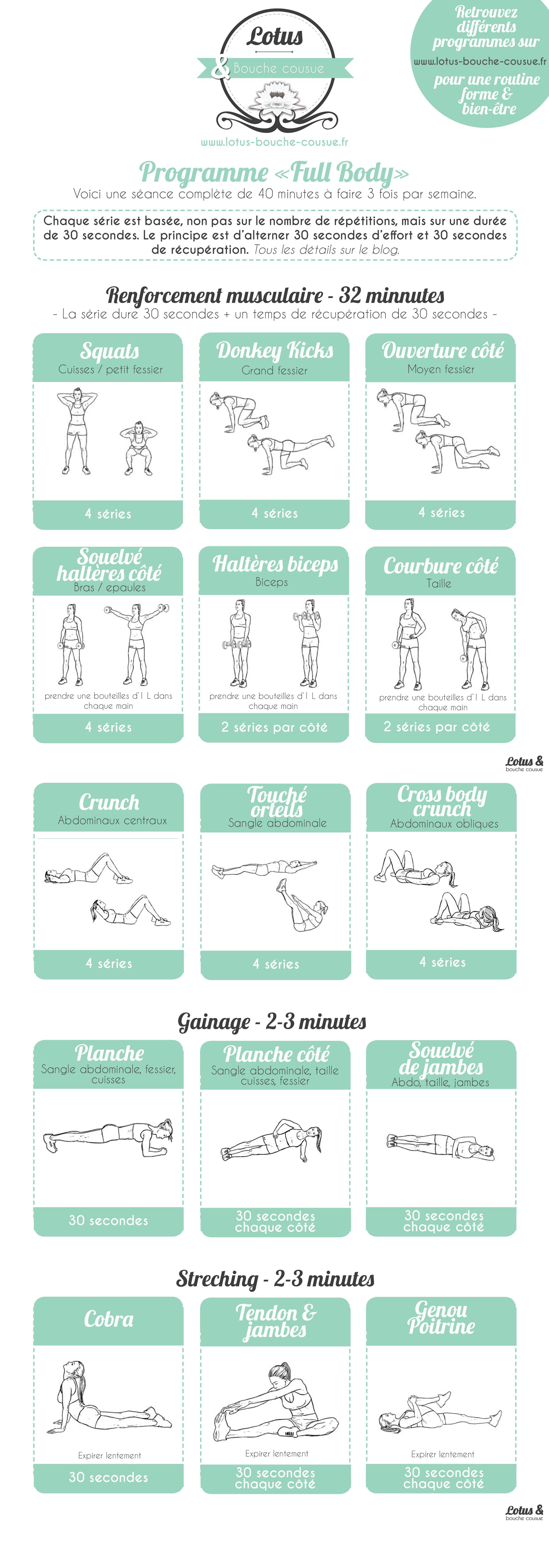 Programme fitness full body la maison workout - Gym a la maison ...