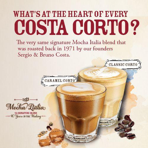 The history of the Corto