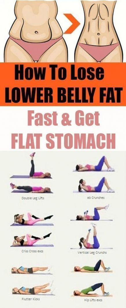 19+ Ideas Fitness Workouts Belly Muffin Top For 2019 #fitness