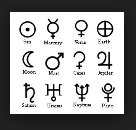 Sun And Moon Glyphs