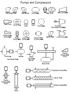 Miraculous Process Flow Diagram Autocad Wiring Diagram Tutorial Wiring Cloud Funidienstapotheekhoekschewaardnl
