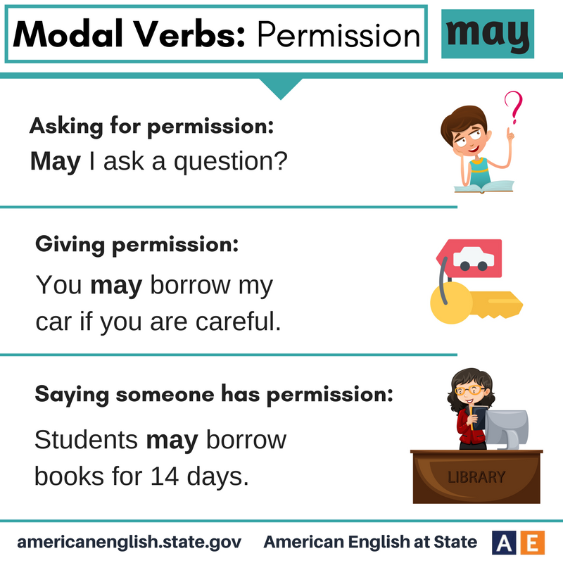 Modals for Asking Permissions | Modal Verbs - 7 E S L