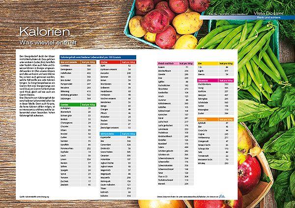 Eine Übersicht zum Kaloriengehalt der  verschiedenen Lebensmittel findest Du  in dieser Tabelle. Denn auch für jene,  die keine Kalorien zählen mögen, ist  es interessant zu erfahren, welche Le- bensmittel  einen  besonders  hohen   Kaloriengehalt aufweisen.