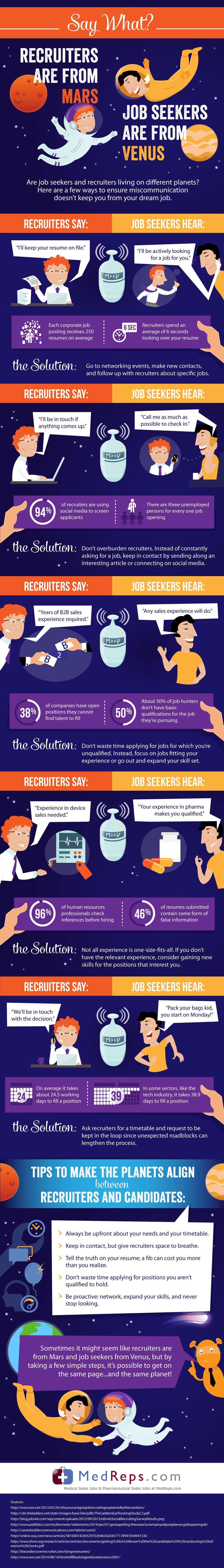 Recruiters Are From Mars Job Seekers Are From Venus  Infographic