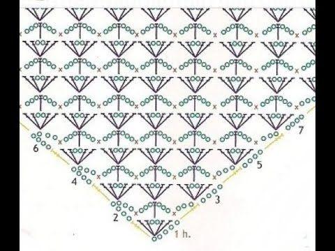 Photo of 58. Tuch häkeln / Muster / Stoffschal