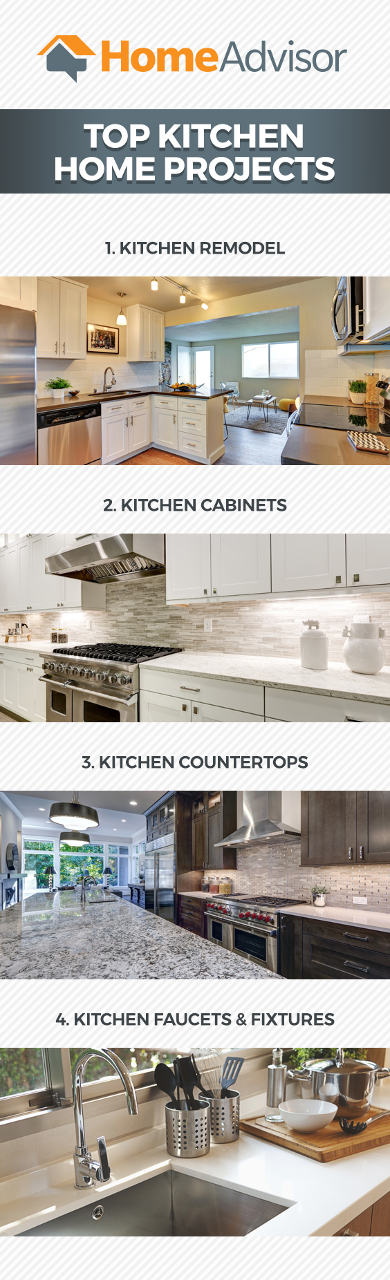 Need a kitchen pro?  <a href=