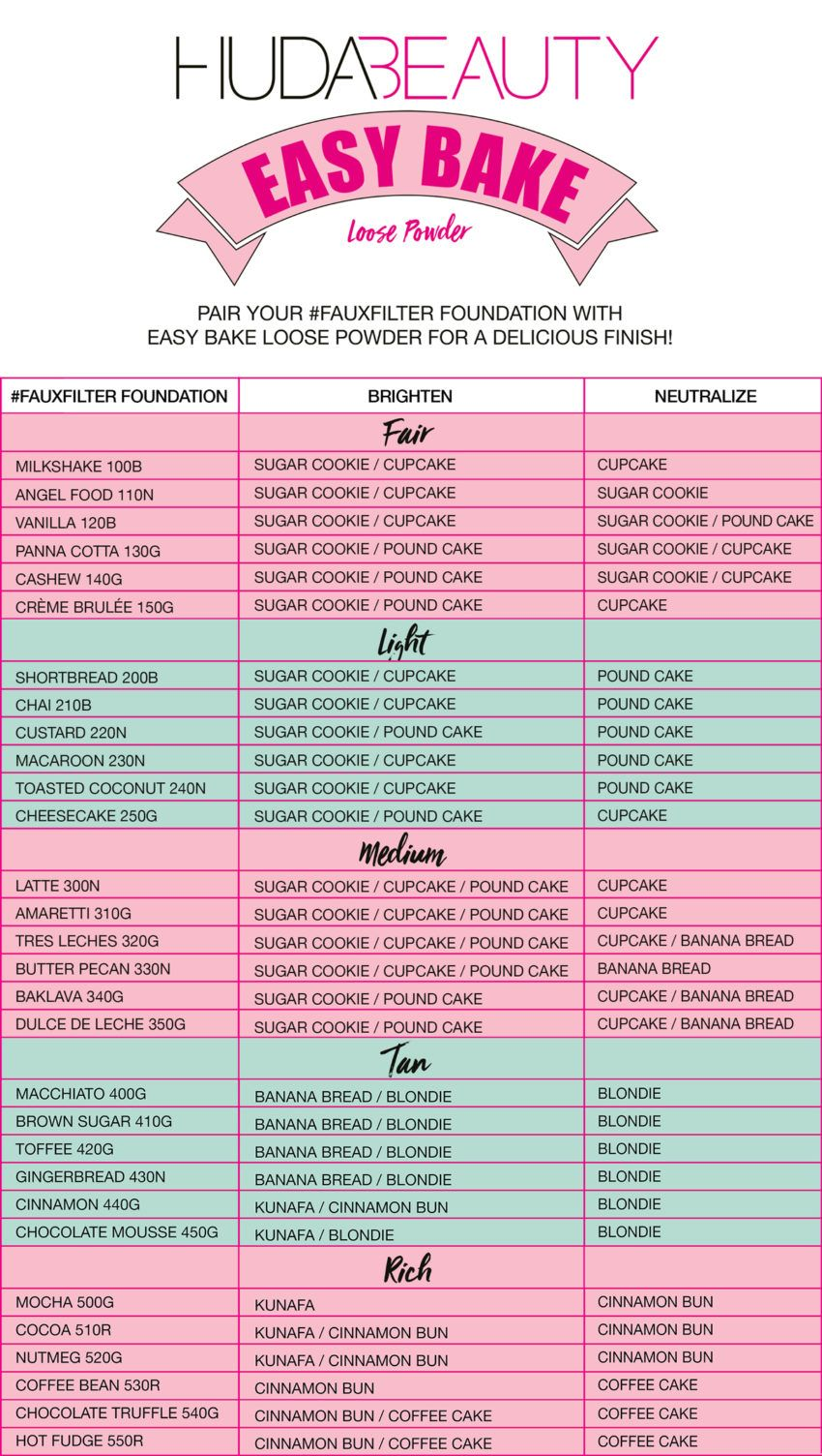 Your Ultimate Easy Bake Shade Matching Guide Foundation Shades Makeup Artist Tips Beauty Foundation