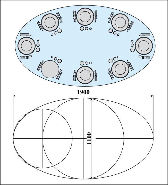 Image Du Tableau Tables Sam De Hauvette Madani Bureau Bois Table Table Ovale