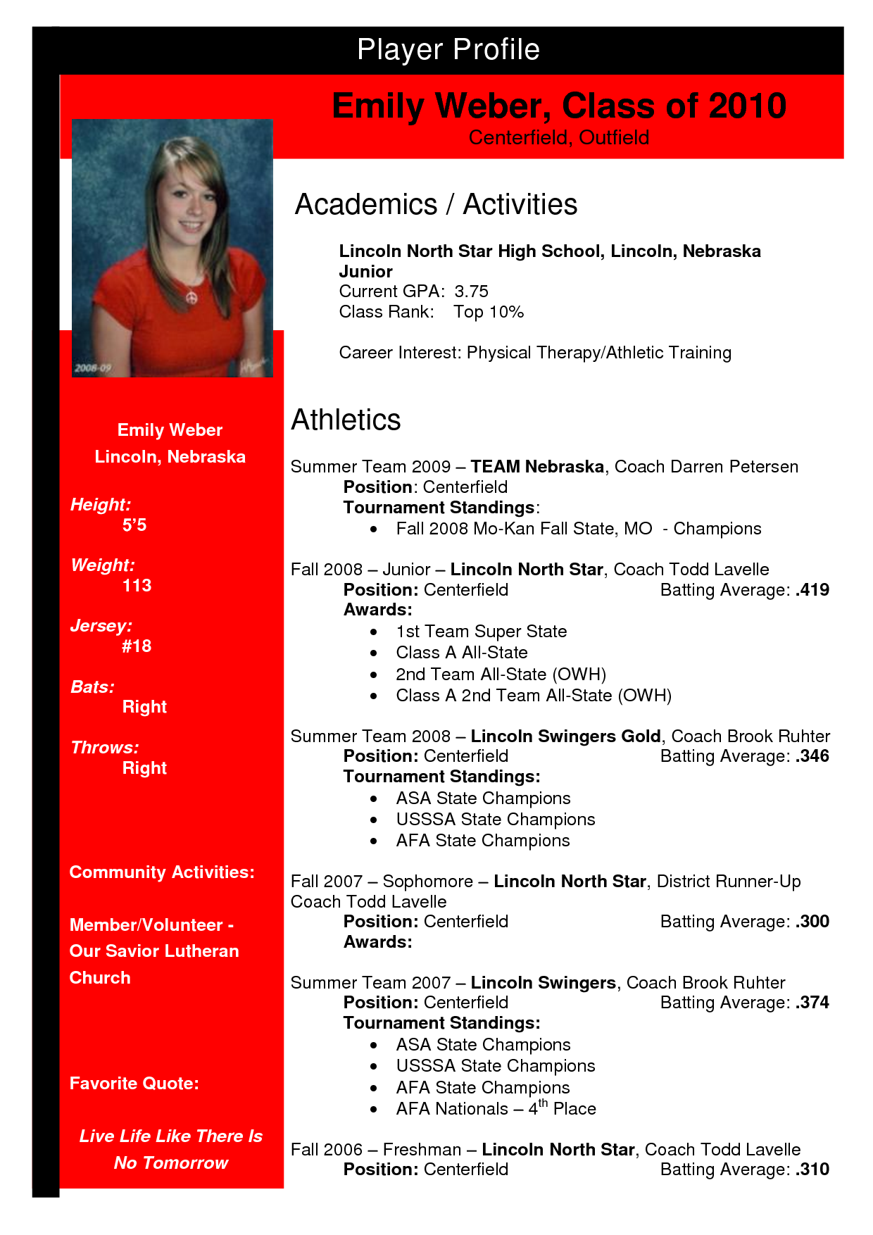 softball profile sample