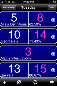 Percentally tally and percentage app! Speech apps