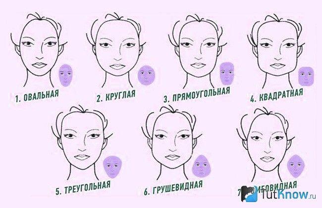 формы лица фото: 21 тыс изображений найдено в Яндекс ...