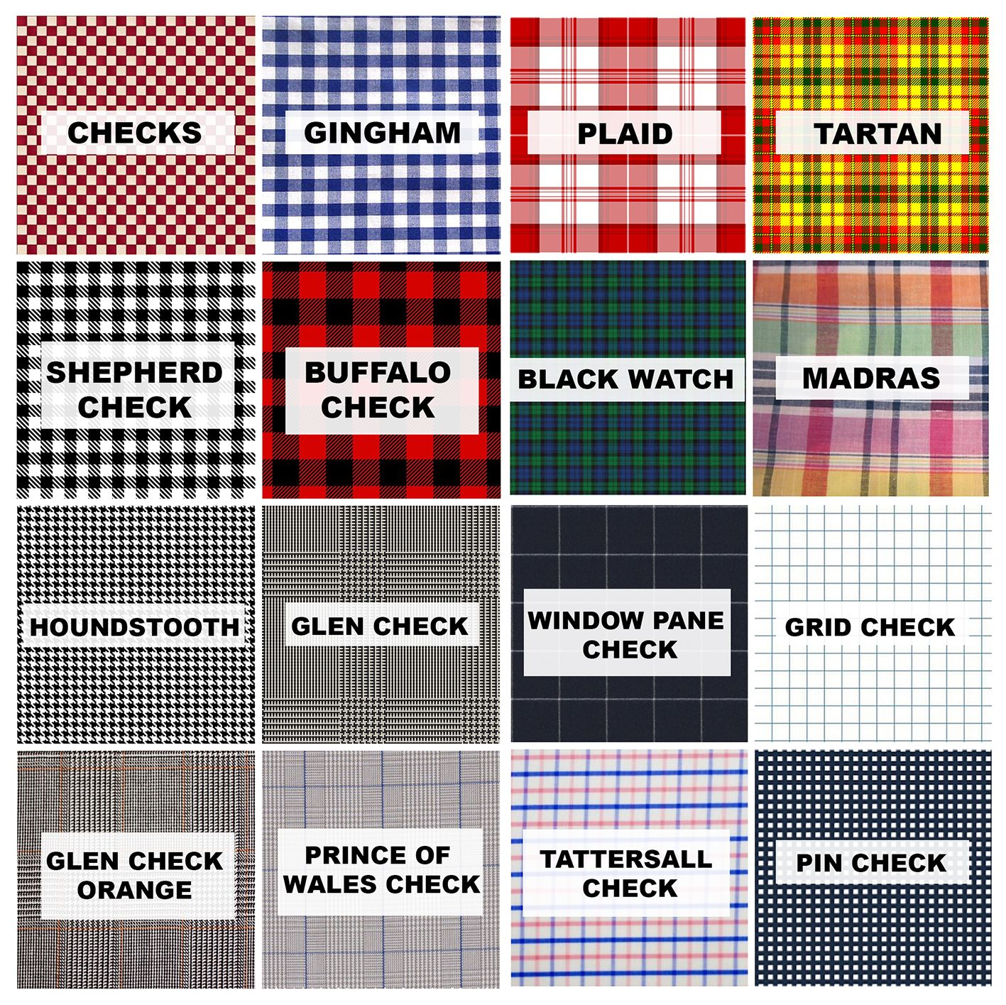 e717074ede9c A Guide To: Plaid, Checks, Tartan and more | men style in 2019 ...