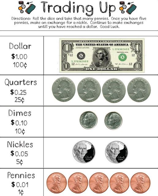 E Is For Explore Money Math Activities
