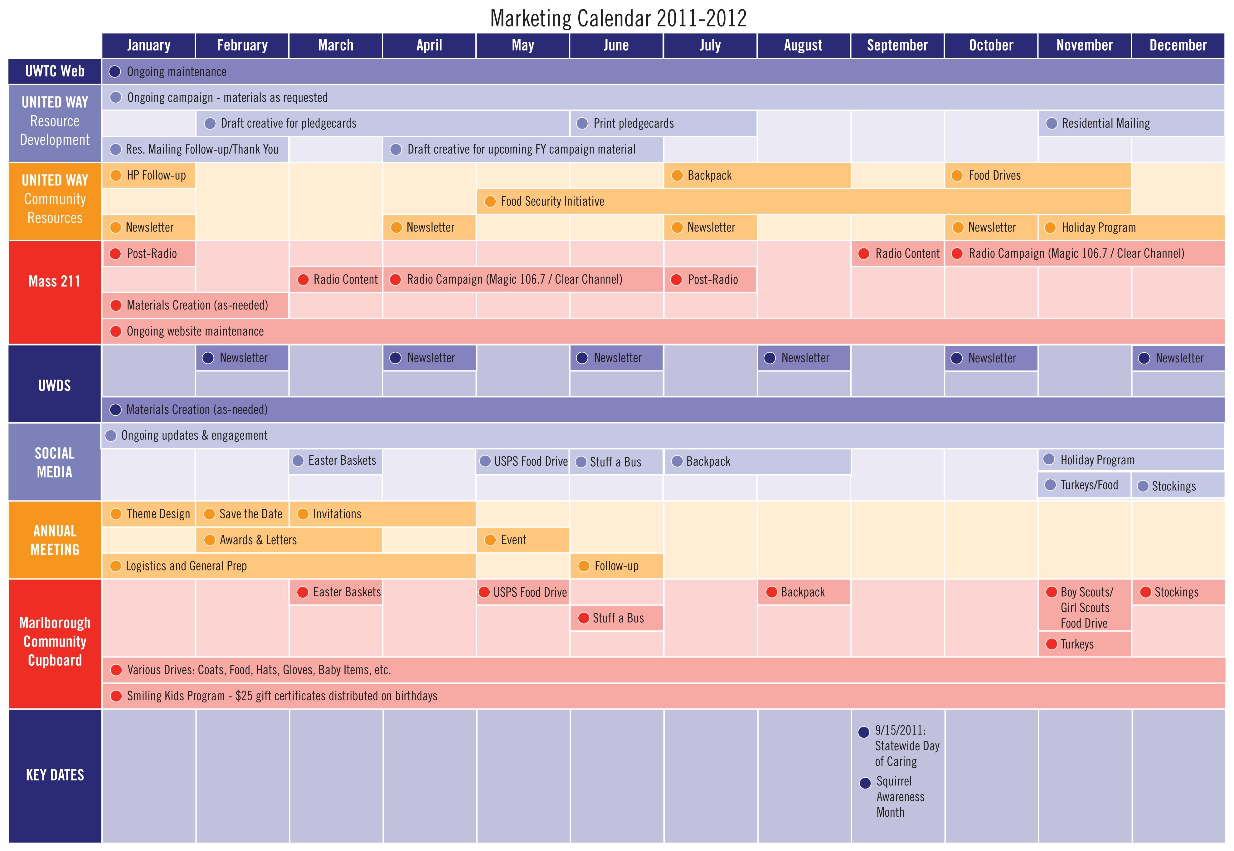 Image result for marketing calendar | Marketing | Pinterest ...