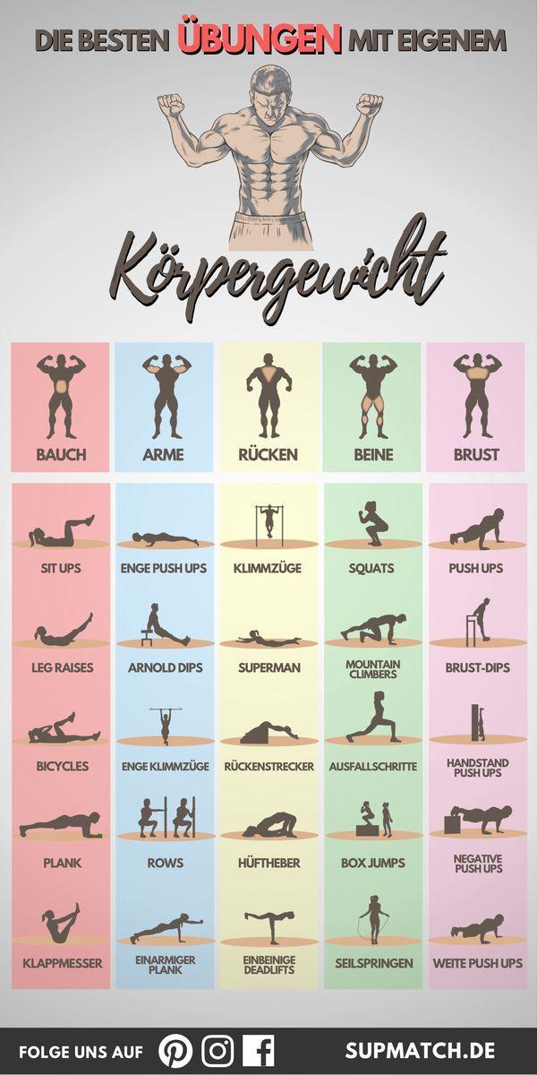 Die Besten Ubungen Mit Eigenem Korpergewicht Fitness Workouts Korpergewicht Ubungen