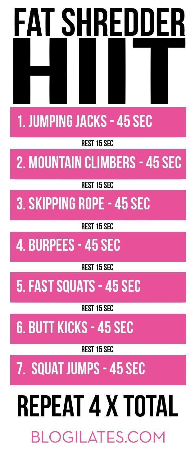 Gym training to lose weight fast