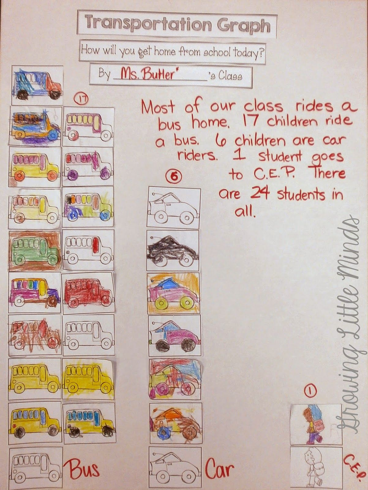 Back To School Graphing In Kindergarten How Do You Get