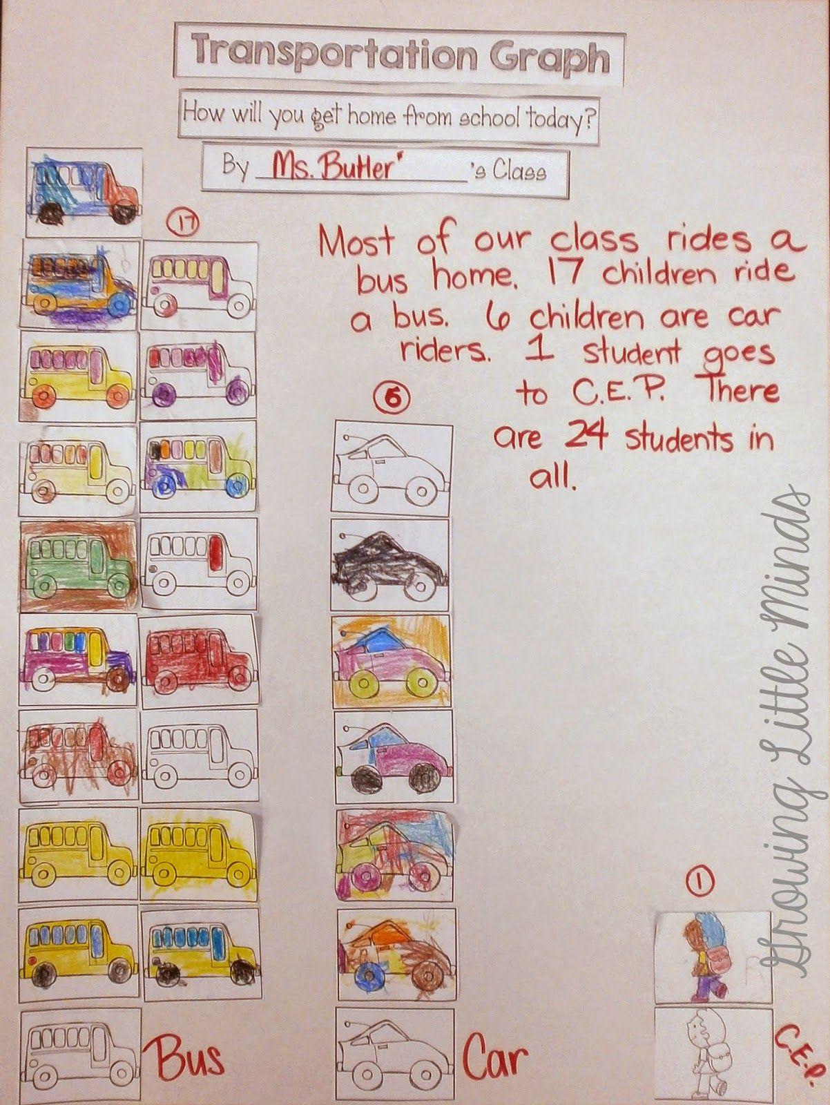 Back To School Graphing In Kindergarten How Do You Get