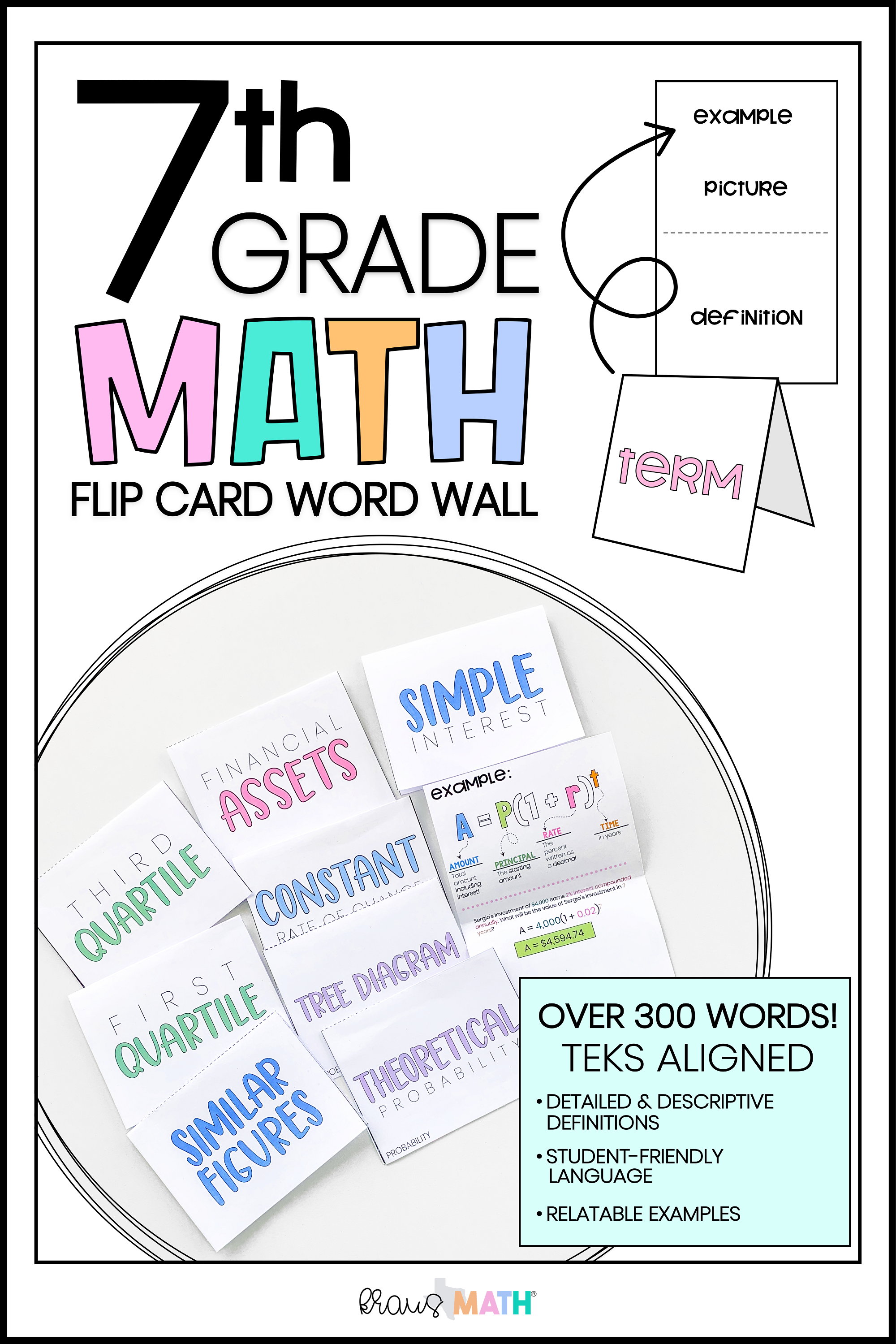 7th Grade Math FLIP CARD Word Wall   Kraus Math   7th grade math [ 2999 x 2000 Pixel ]