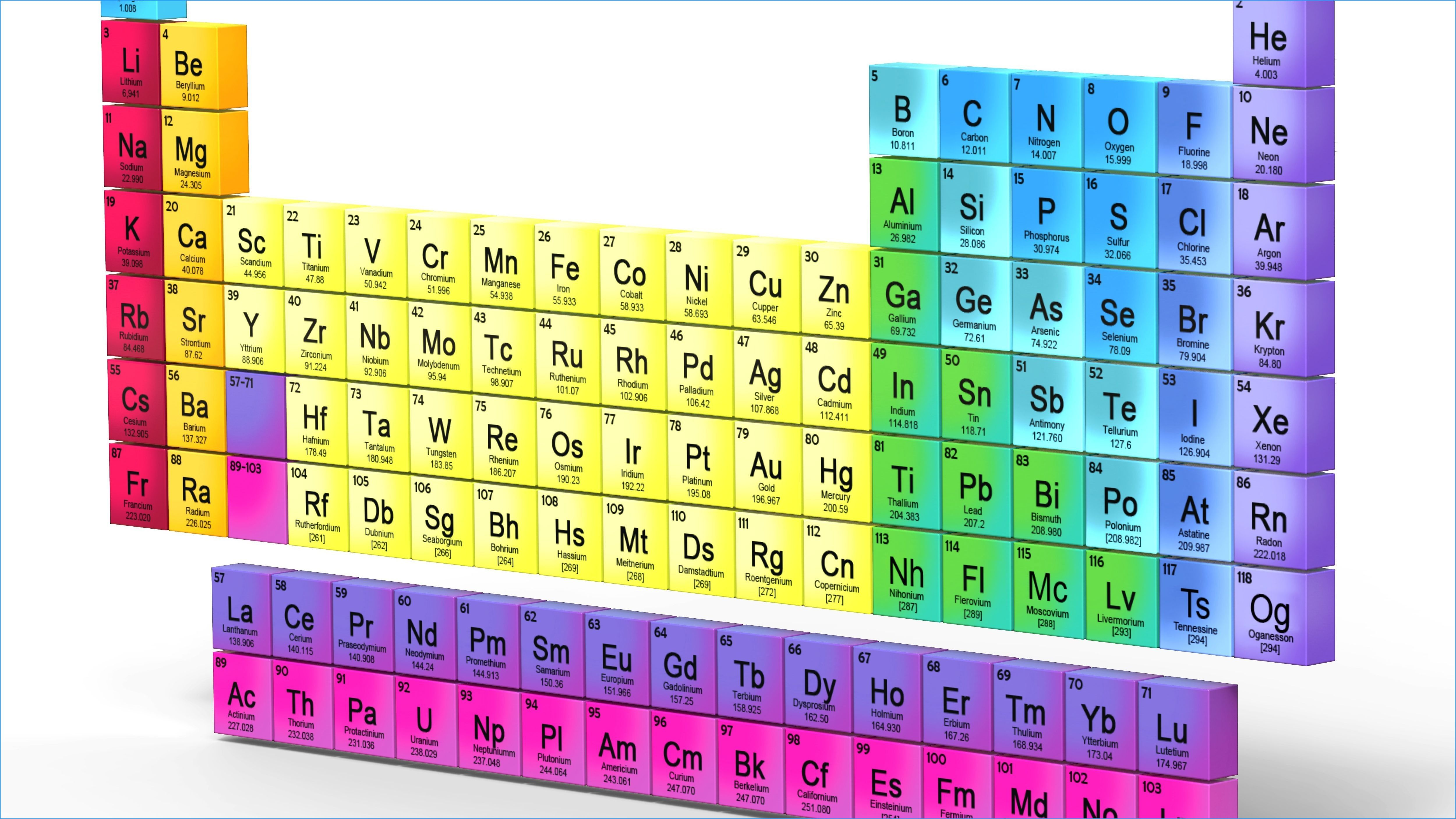 New Periodic Table Groups Metals Nonmetals Metalloids