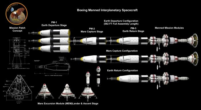 nuclear powered manned spacecraft design - photo #11