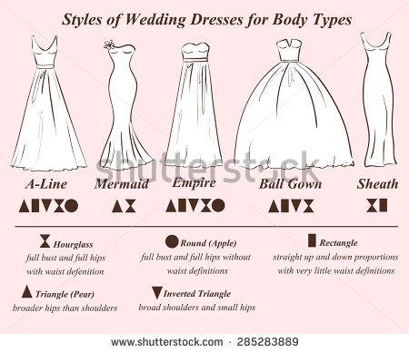 Best Wedding Dress For Your Body Dress Body Type Wedding Dress Styles Wedding Dress Body Type