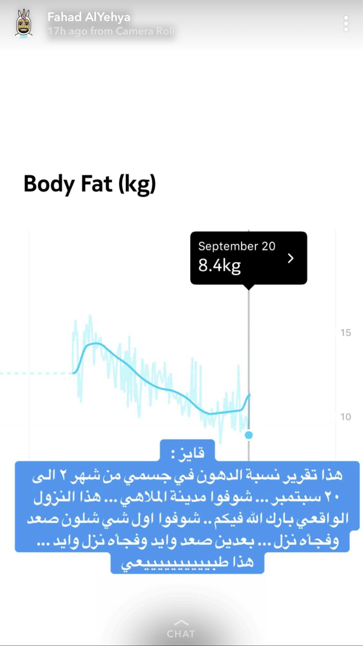 Pin On Diet Ninja Diets