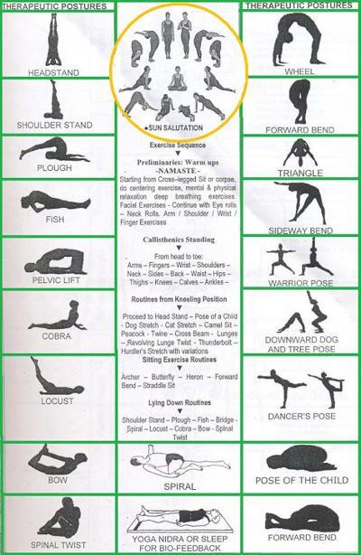 Pin By Krystal Adkins On Meditacion Yoga Benefits Yoga Asanas Yoga Fitness