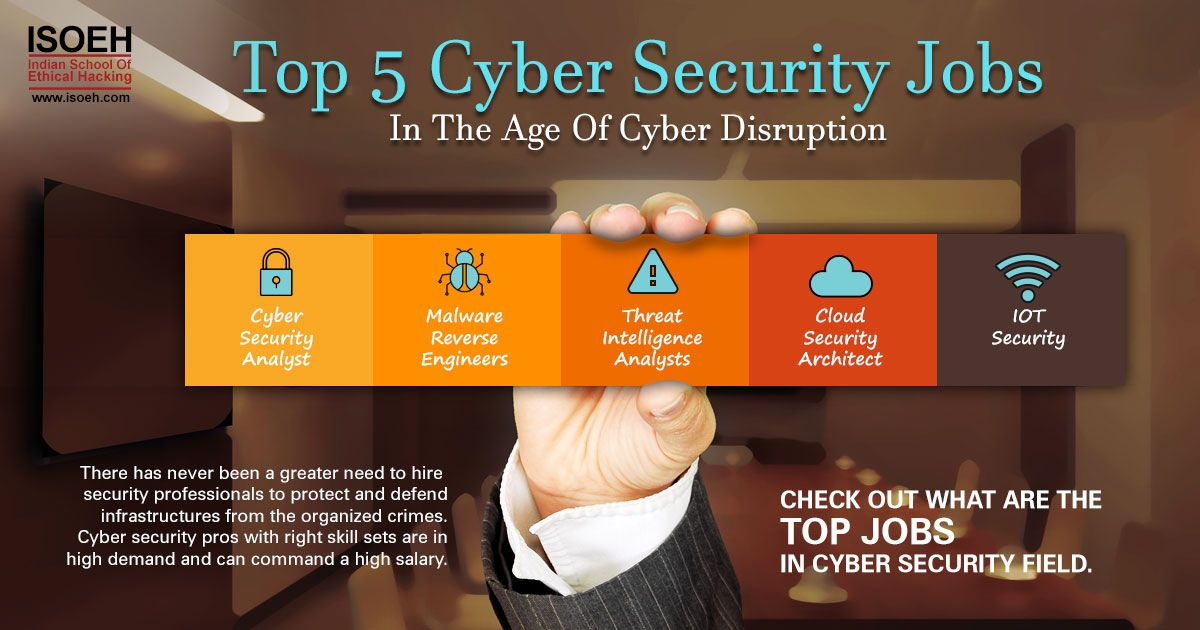 Top 5 cyber security jobs in the age of Cyber Disruption
