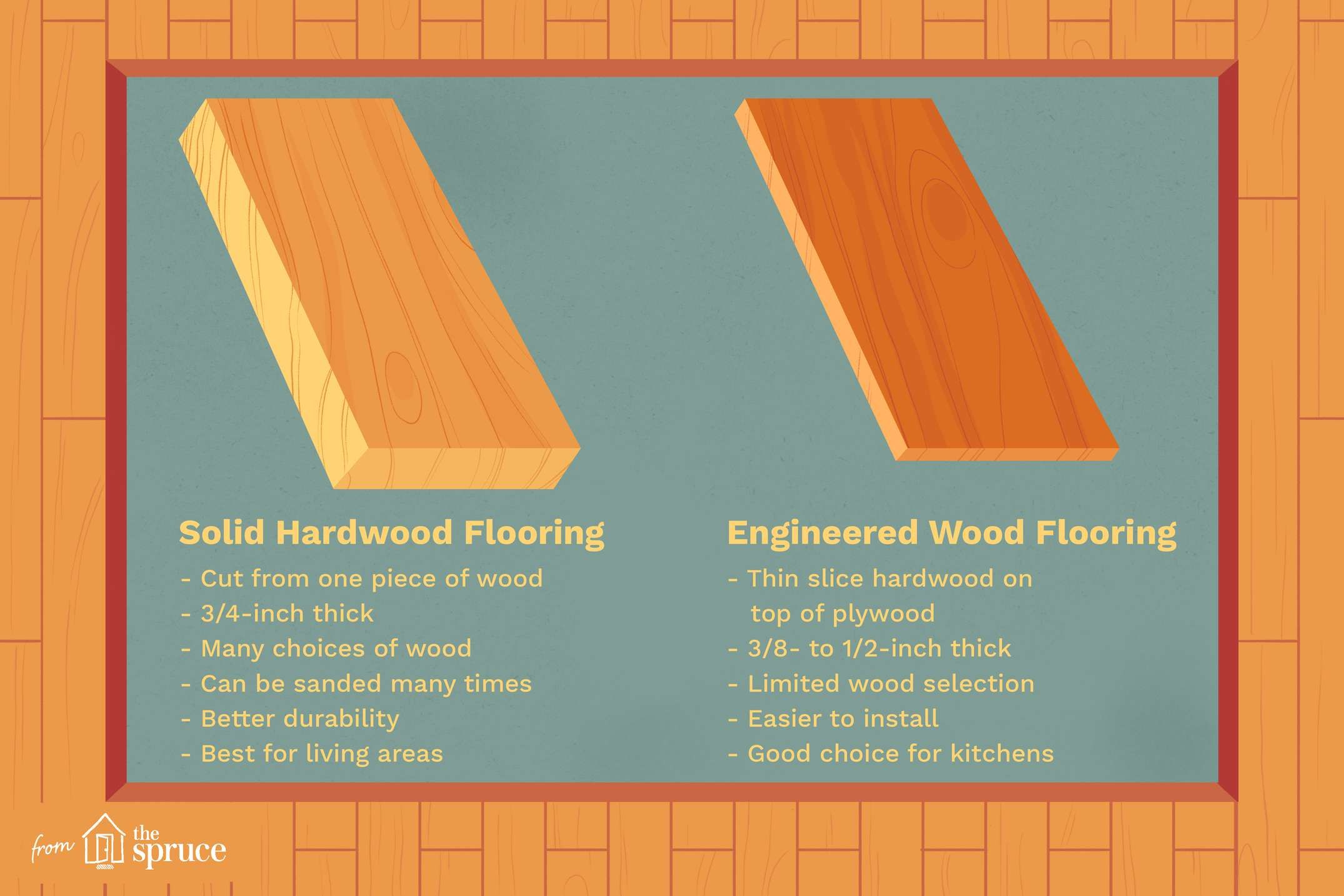 Engineered Wood Flooring vs. Solid Wood Flooring