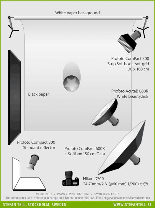 studio_lighting_setup_diagram_clothing_photography fashion film lighting diagram software at Photography Set Ups Diagrams Lights