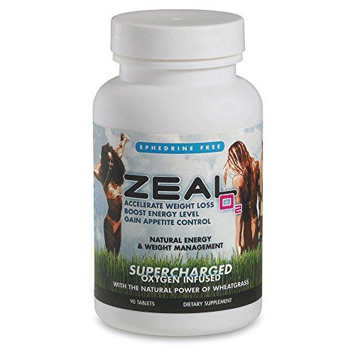 Can You Lose Weight While Taking Cipralex