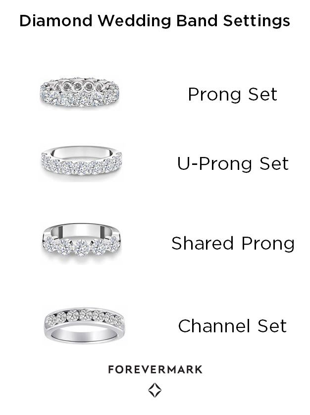 A Helpful Guide To Diamond Wedding Band Setting Styles I M Partial U