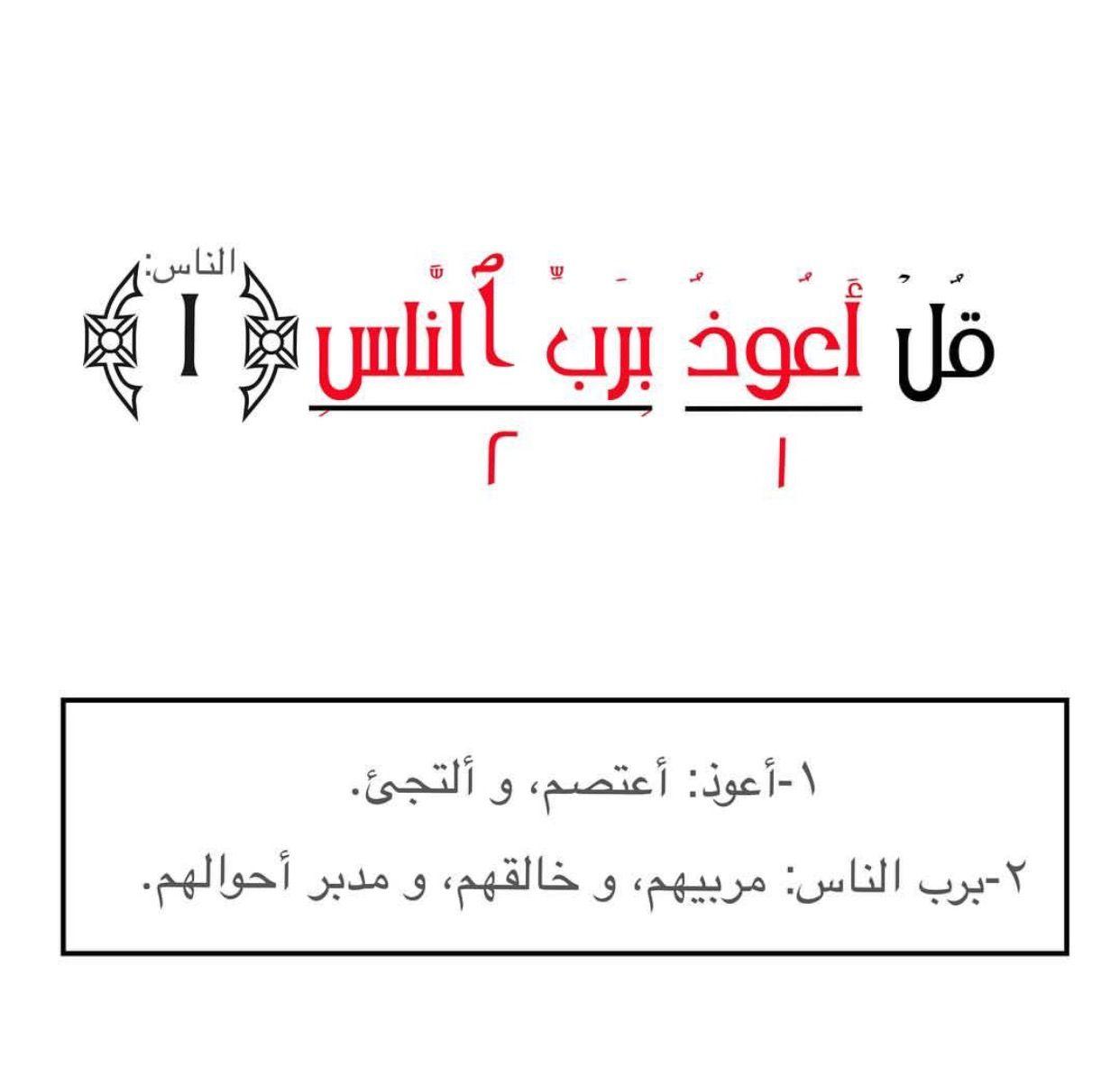 Islam Muslim Quran Verse Quotes Allah Alhamdulillah Quotes Verse Math