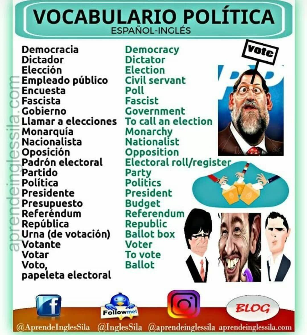 Vocabulario Politica Ingles Para Principiantes Vocabulario En Ingles Curso De Inglés