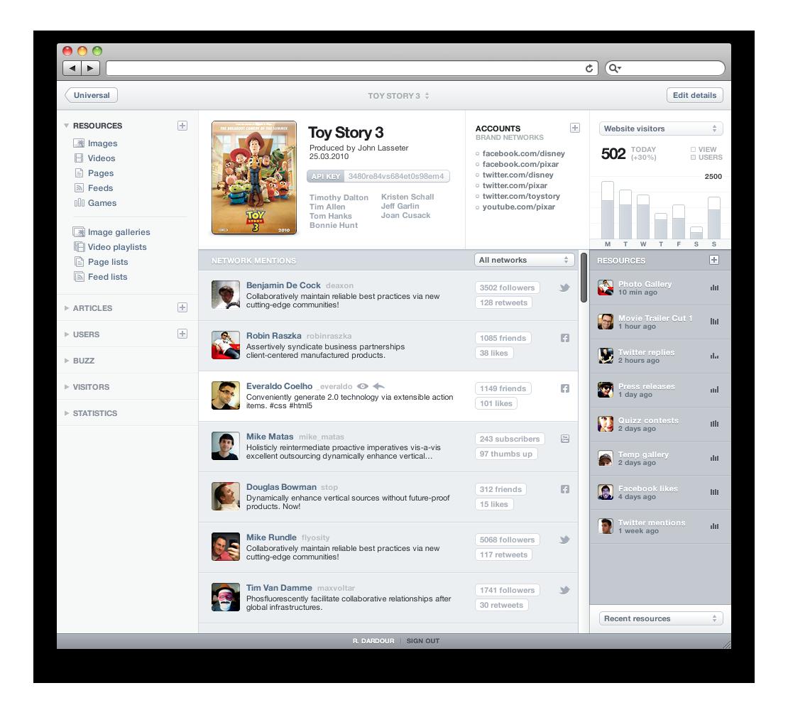Dashboard Dashboard Design Wordpress Web Design Web Design Agency
