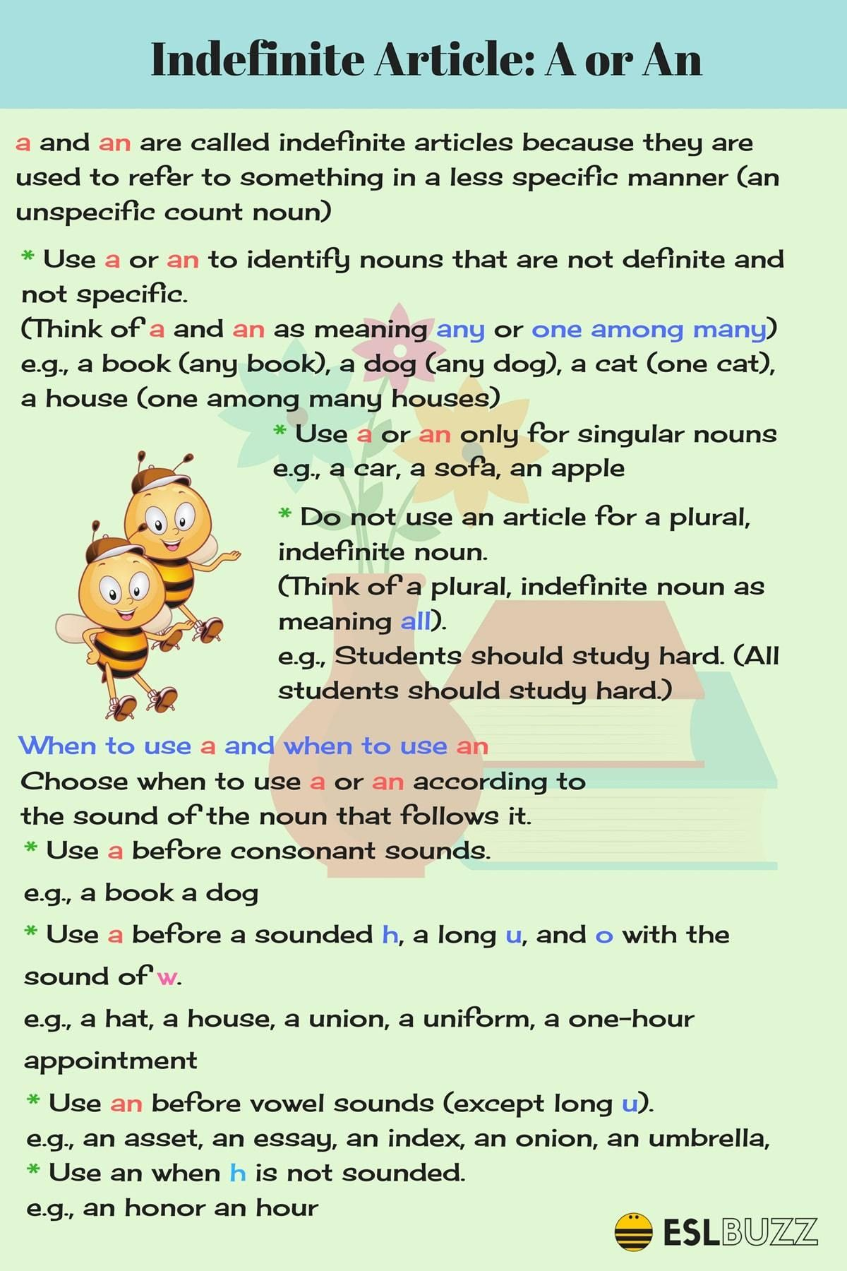 Indefinite Articles: A and An | English Grammar | Learn ...