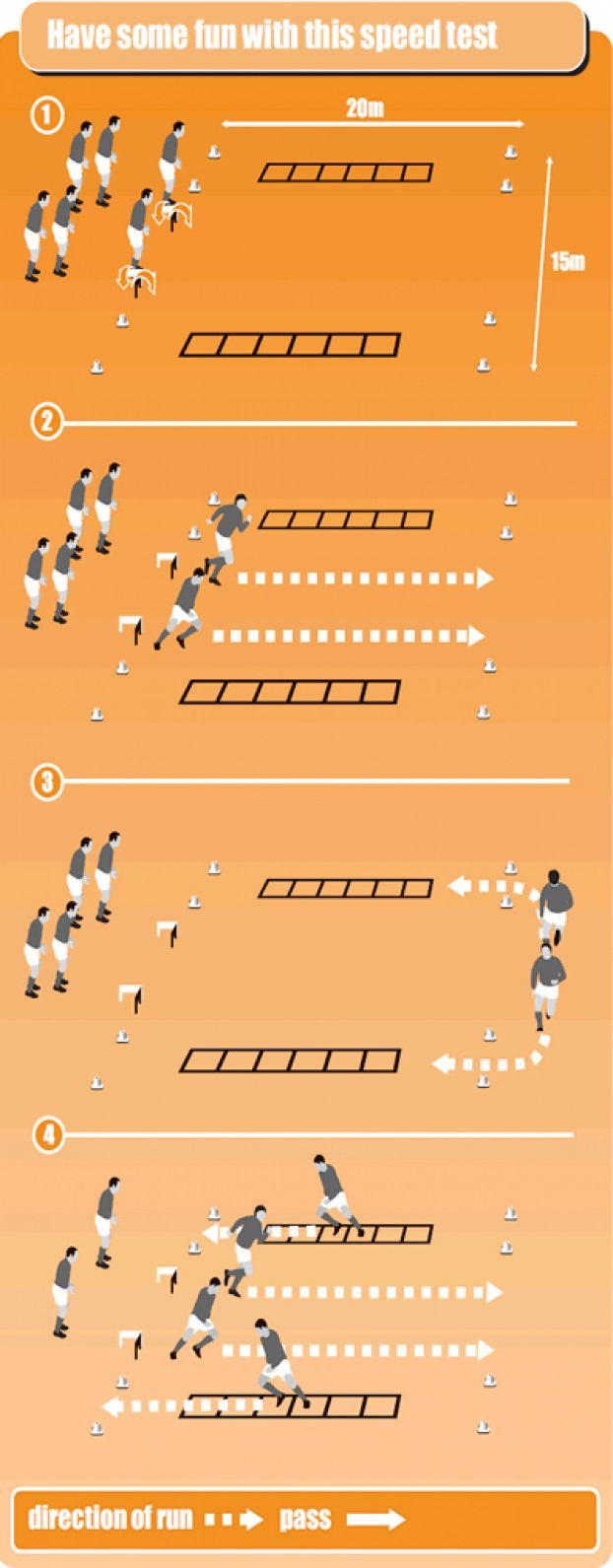 Soccer Drill Image423 Gif 3961013 Discover A Great Training To Improve Your Soccer Skills This Help Soccer Drills Soccer Training Soccer Conditioning Drills