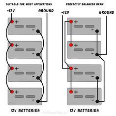 super comprehensive battery 12v wiring 12v wiring 4 batteries rh pinterest co uk wiring travel trailer battery Wiring Diagram for RV Travel Trailer