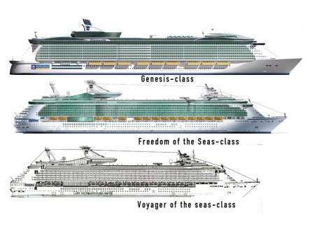 Biggest Ship In The World Biggest Cruise Ship In The World - Largest cruise ship of the world