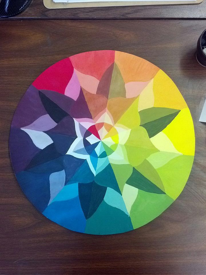 The color wheel I did for art class  Color wheel art