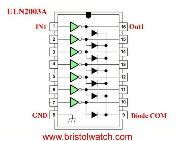 ULN2003A Darlington Transistor array internal block diagram - ics organizational chart