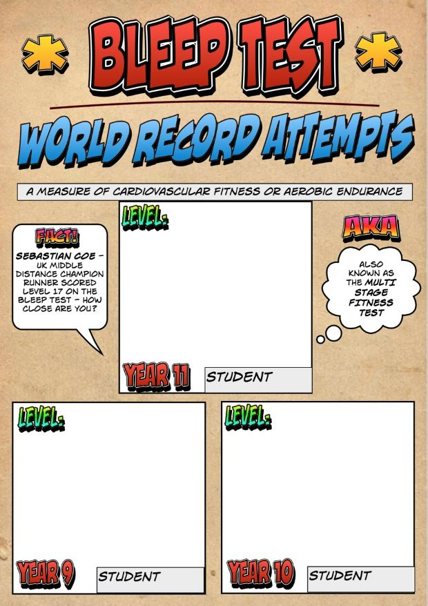 Pe4learning Poster Bleep Test Record Holders Pe Games Physical