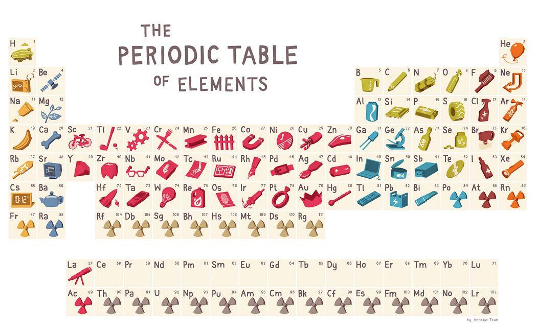 Tabla peridica original fsica y qumica pinterest tabla y tabla peridica original urtaz Choice Image