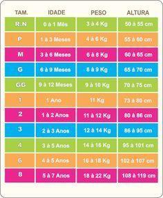 Tabela De Medidas Roupas E Calcados Dicas De Bebe Lista De