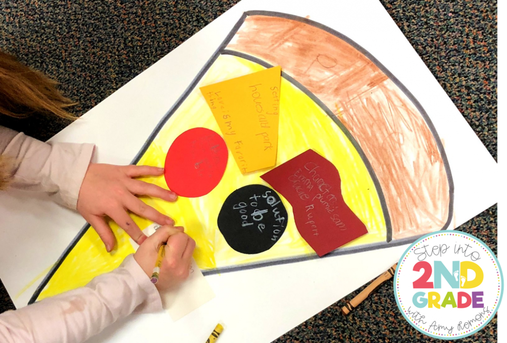 Story Elements Pizza:  Students work with their group to retell a story