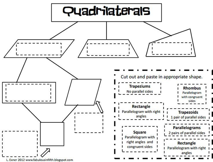 Quadrilateral cut and paste pdf - Google Drive | School -math ideas